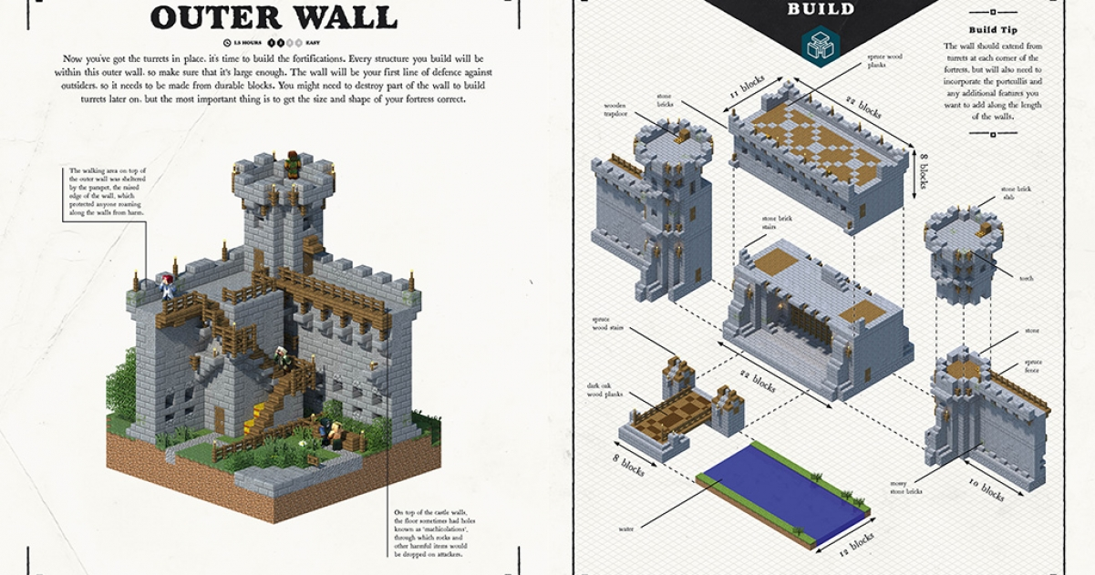 Minecraft Medieval Fortress Guidebook Review Gamegrin