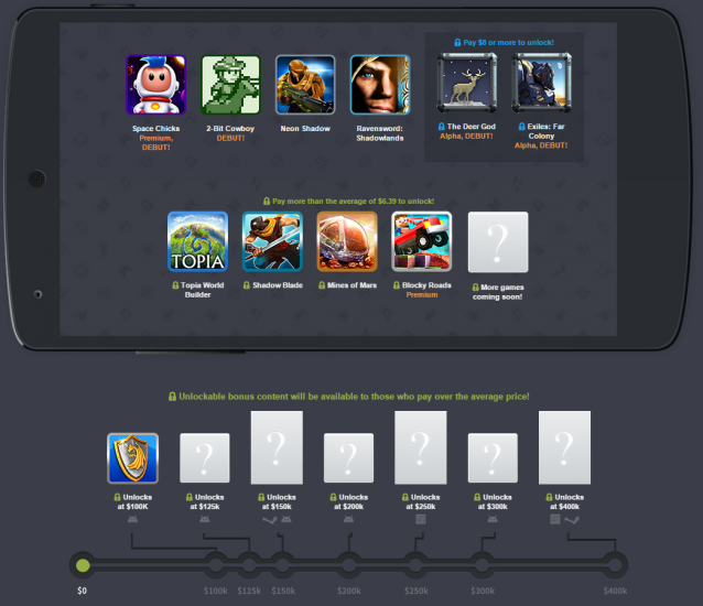 how to add games from humble bundle to steam inventory